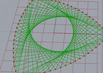 Parametric example